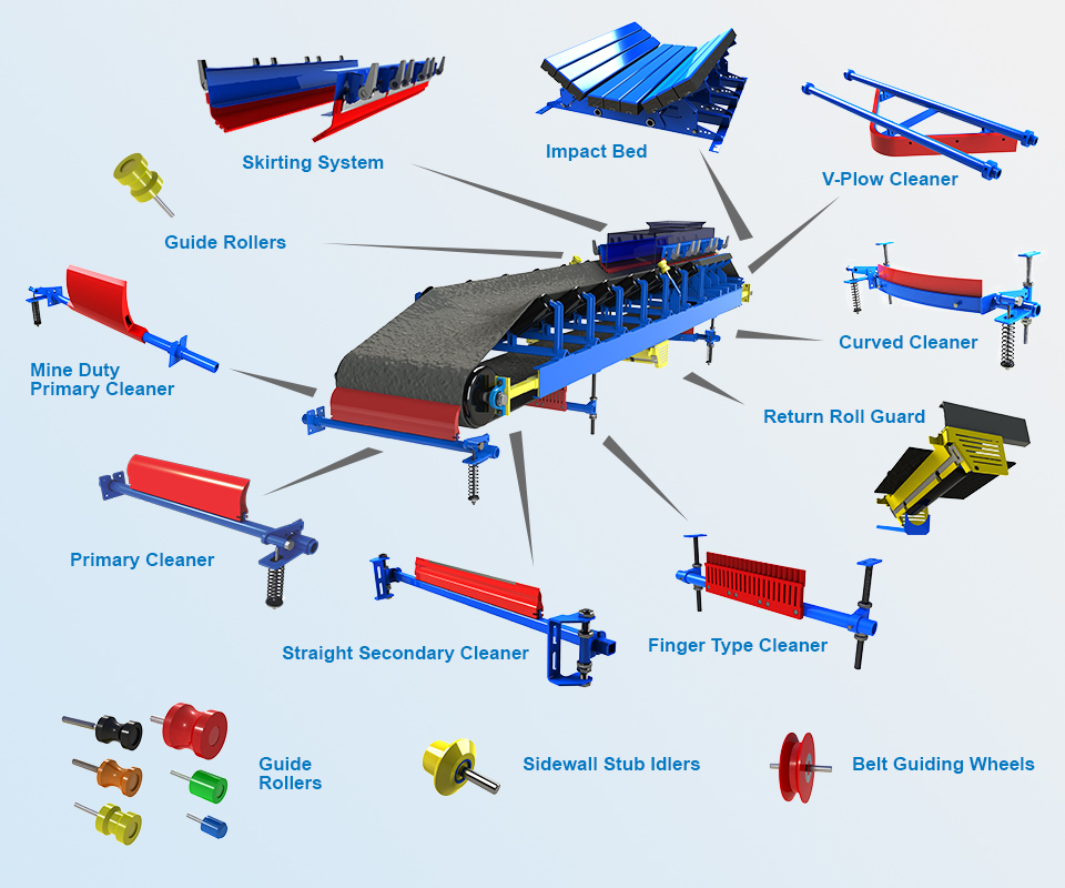 conveyor-components-conveyor-cleaners-scrapers-rollers-01